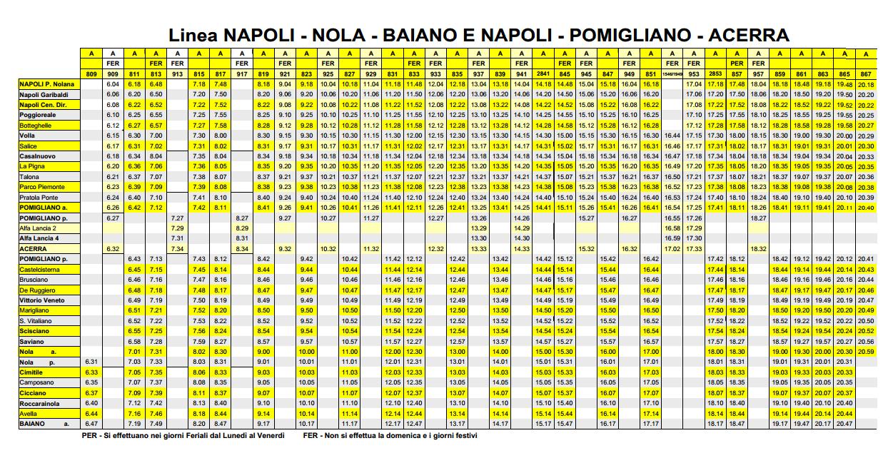 Orari vesuviana Napoli Baiano