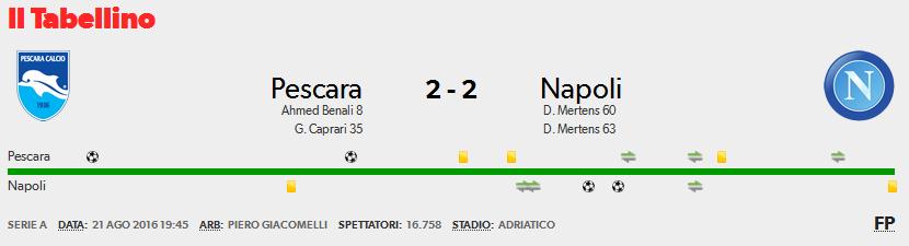 Pescara-Napoli il tabellino