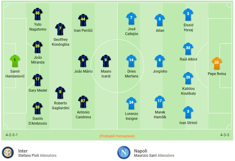 Inter-Napoli le formazioni